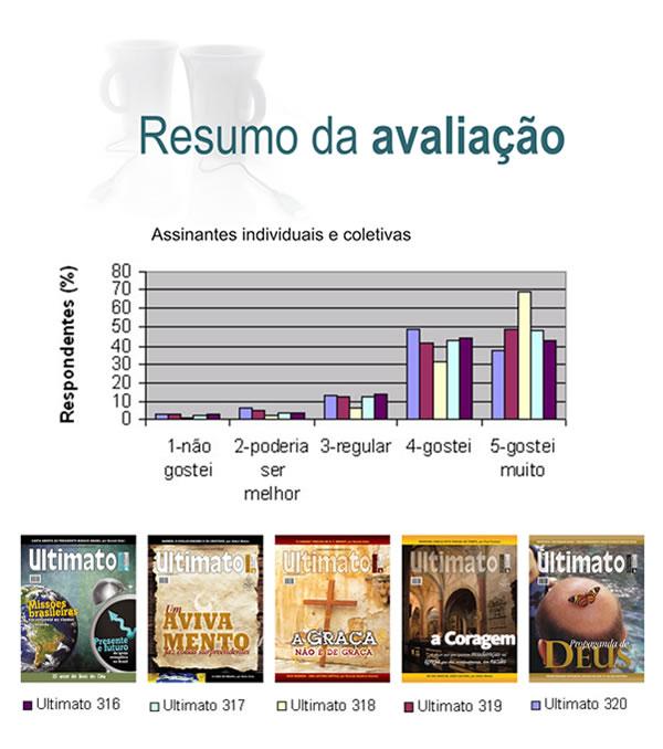 www.ultimato.com.br